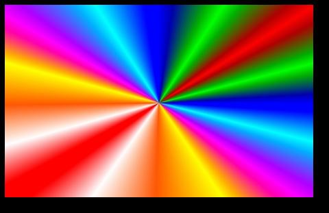 http://www.dinamicamente.net/data/immagini/cromoterapia/colori.png